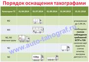 Порядок оснащения (установки) тахографов на транспортные средства 2014